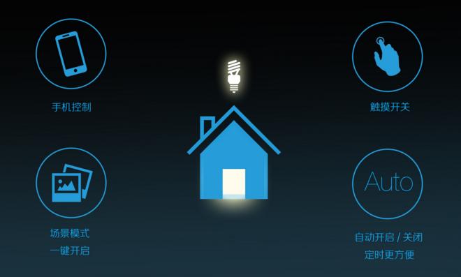 智能家居系统目前在生活中实际运用存在哪些痛点