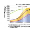 透过日本人口老龄化的视界如何看待我国人口老龄化问题