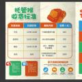浙江省颁布全国首个幼儿园托管班的管理指南